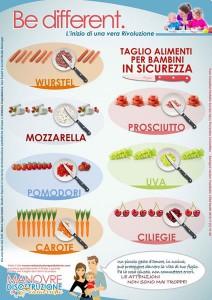 taglio sicuro alimenti
